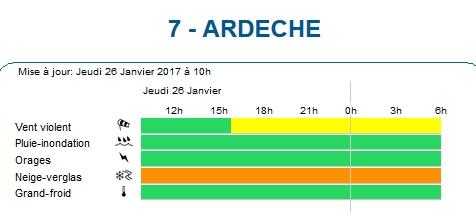 ardeche26012017.jpg